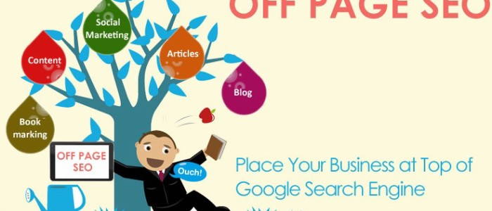 What you need to know about off site seo?
